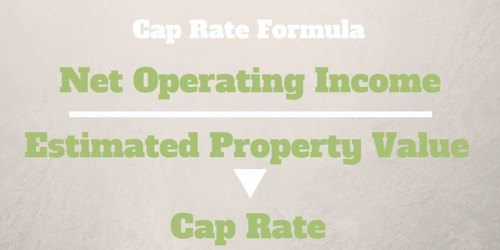 picture describing how to calculate the cap rate formula