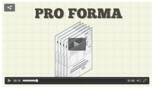 Pro Forma for commercial property